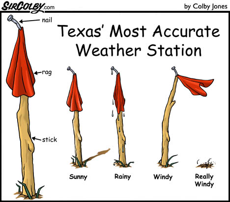 Texas Weather Station Texas Weather